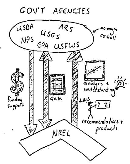 NREL_scheme