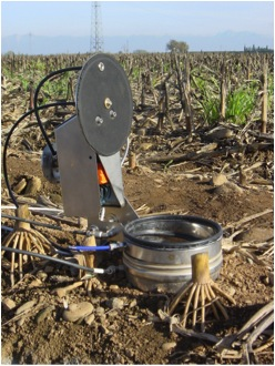 Homemade soil respiration chamber by Prof. Alessandro Peressotti