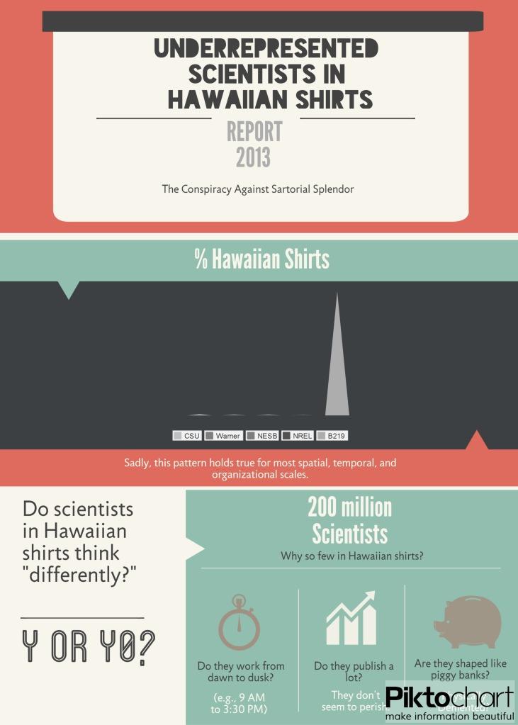 shirts_infographic